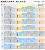 圖解高鐵藍橘双色優惠時刻表