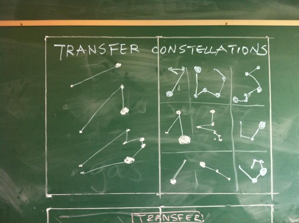 在上海參加財經新聞圖表研習的改圖練習