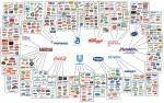 品牌背後:樂施會指控可口可樂與百事可樂使用的糖違反土地正義 GROW / Behind the Brands / Sugar Rush