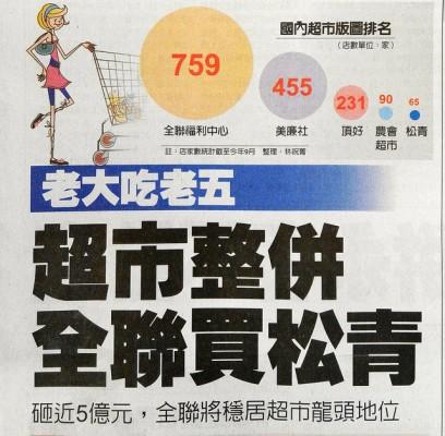 台灣超市的數量比較面積圖