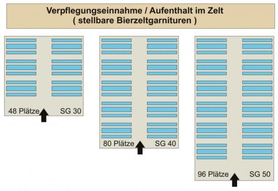 THW或者德國其他公益團體幾乎都用一樣規格的帳棚,不同面積的帳棚,都規劃了不同數量的座位,指揮官可以看情況現場架設用餐區