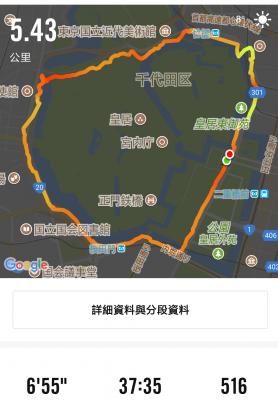 Nike Plus 皇居慢跑路線